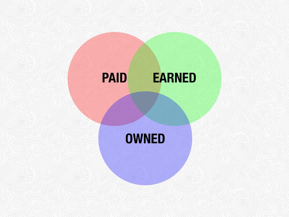 owned earned paid